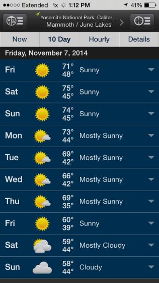 Yosemite Forecast